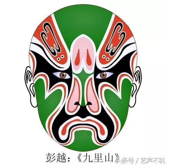 中國京劇臉譜圖賞析(100幅) - 每日頭條
