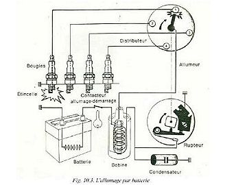 6 5 Hp Briggs And Stratton Diagram 5 HP Tecumseh Engines