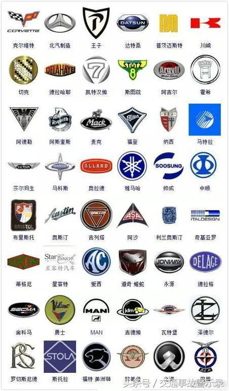 超全!364種汽車標誌值得看一看 數數你認識多少個? - 每日頭條
