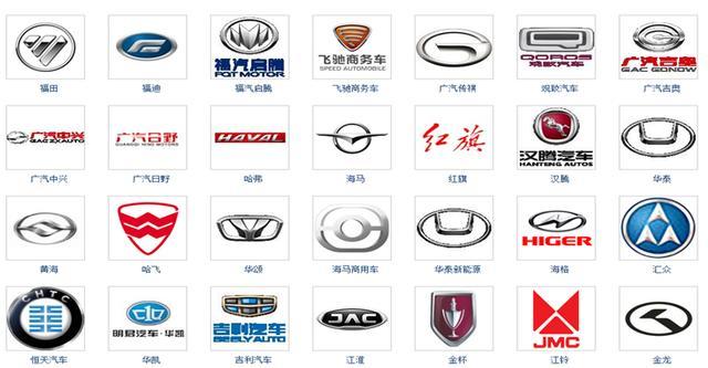 漲知識!最新汽車品牌大全 - 每日頭條
