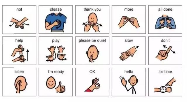 美國流行的嬰兒手語,有科學依據嗎? - 每日頭條
