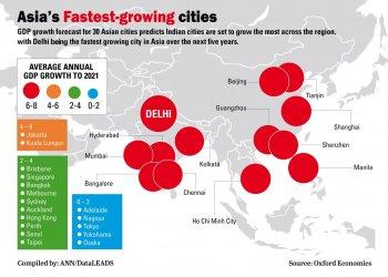 Infographie présentant les villes asiatiques aux taux de croissance les plus importants