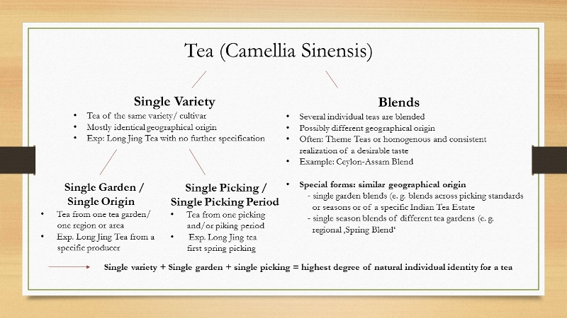 Single variety, single origin / garden, single picking / picking period tea versus tea blend : slide