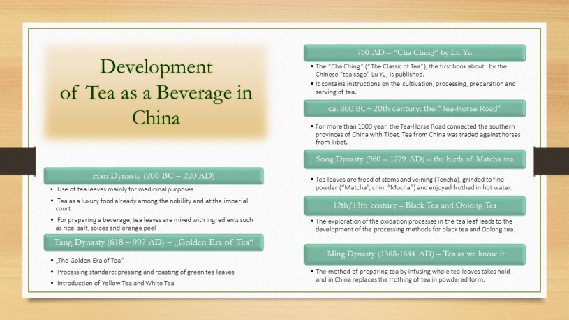 Development of tea as a beverage in China