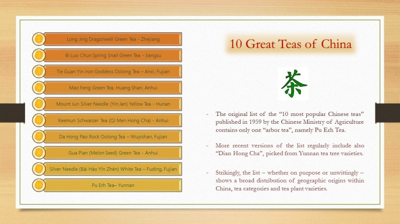 Ten Great Teas of China