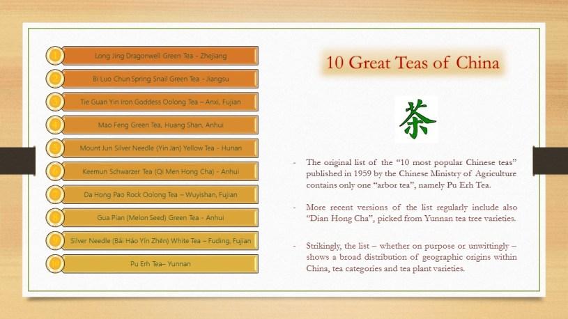 Ten Great Teas of China