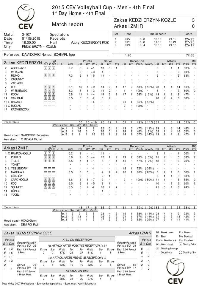 raport-meczowy-page-0011