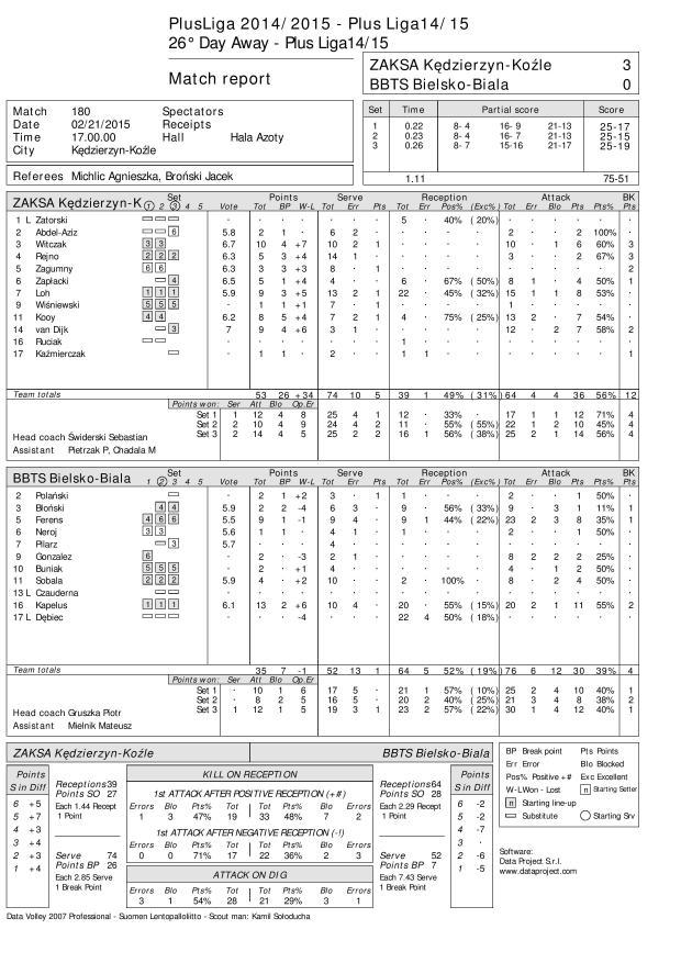 KED-BIE_raport_meczowy