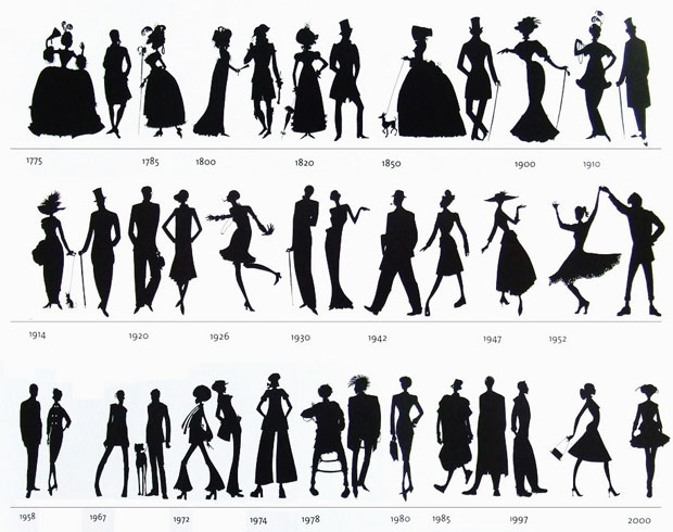 history-of-fashion-trends-as-silhouettes