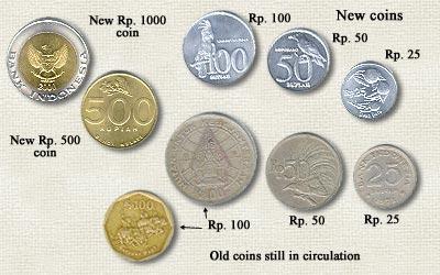 Uang di Indonesia