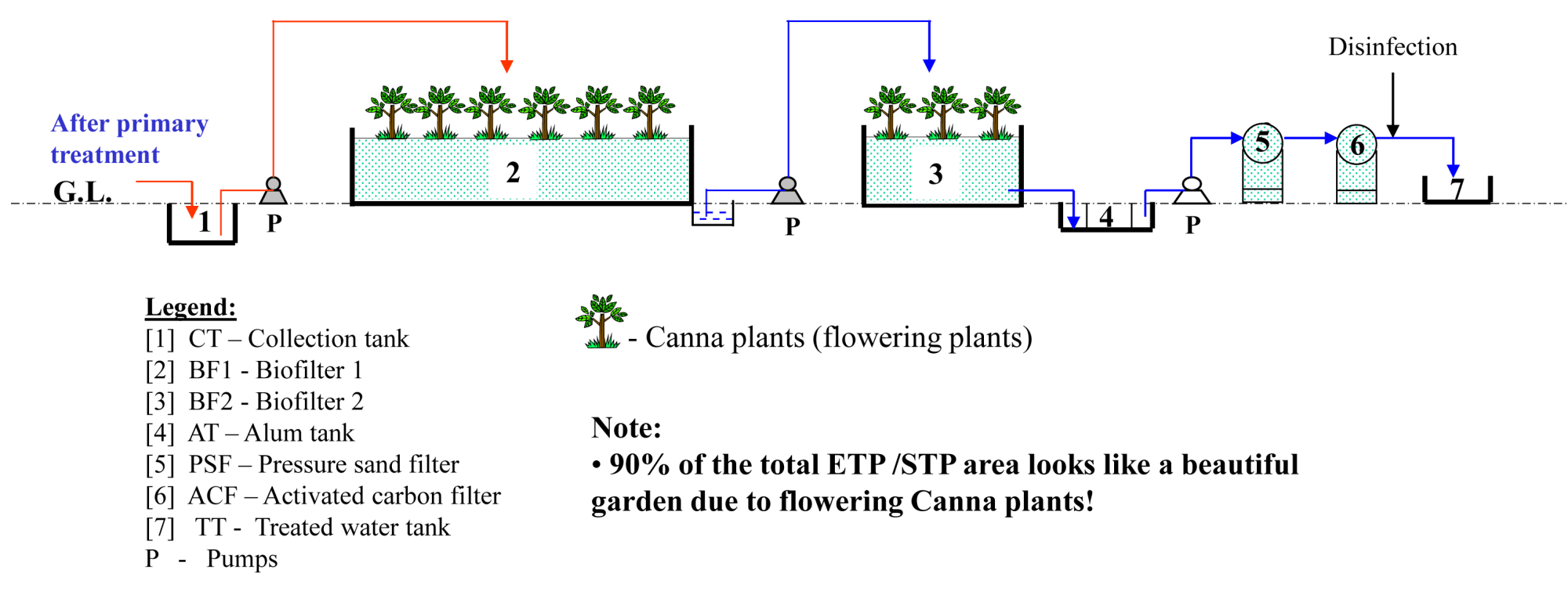 hight resolution of typical hydraulic flow diagram of sibf system