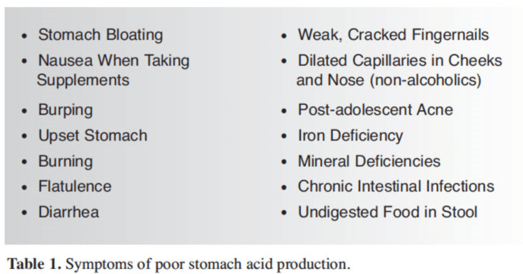 low stomach acid symptoms.PNG