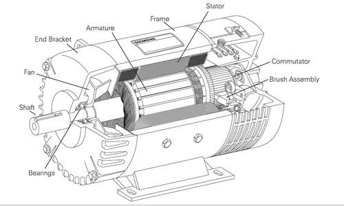 Permanent Magnet Electric Motors Diagram