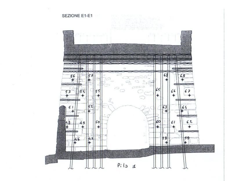 SICEM - Bergamo Viadotto di San Lorenzo