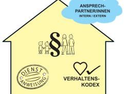 Haus_Schutzkonzepte