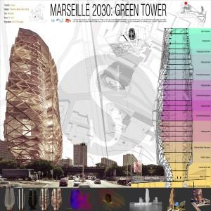 all'Orto Botanico i paesaggi urbani e la loro trasformazione (2)