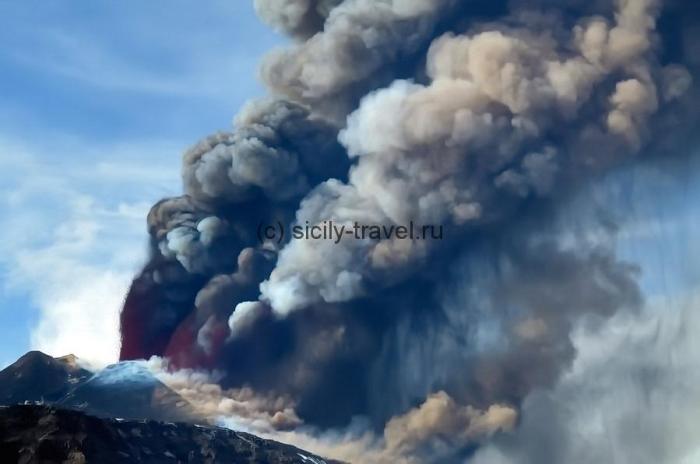 Вулкан Этна действующий