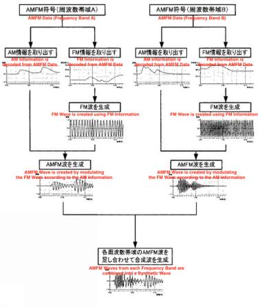patent-diagram