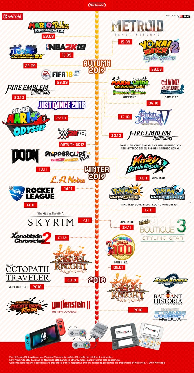 Europe List Of Nintendo Games Currently Out And Coming