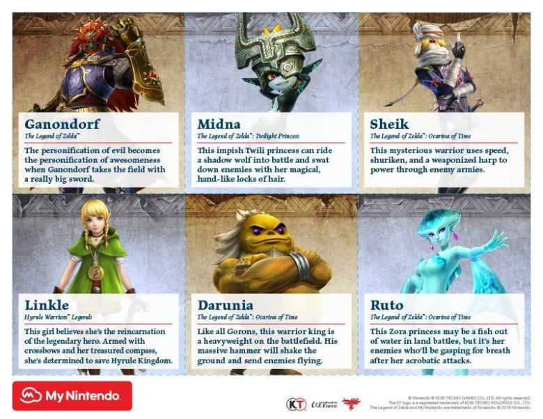My Nintendo Is Now Offering Zelda Rewards To Celebrate
