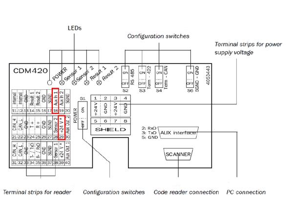 Configuring a CLV600 Barcode Reader for Local Code Teach