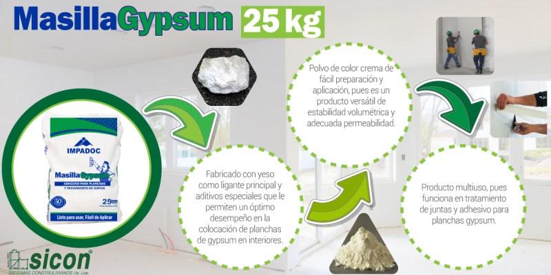 infografia-MasillaGypsum