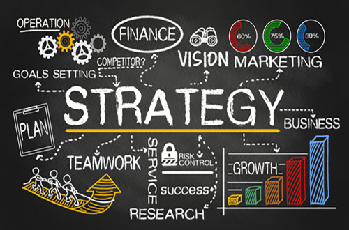 BUSINESS PLANNING, STRATEGY & EXECUTION