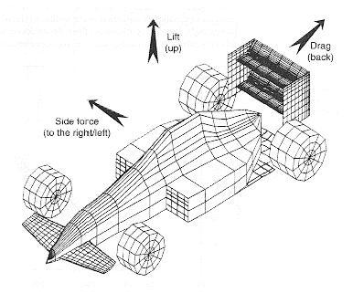 How Do Car Engines Work How Do Camera Shutters Work Wiring