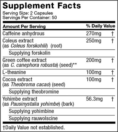 Hydroxycut ingredients
