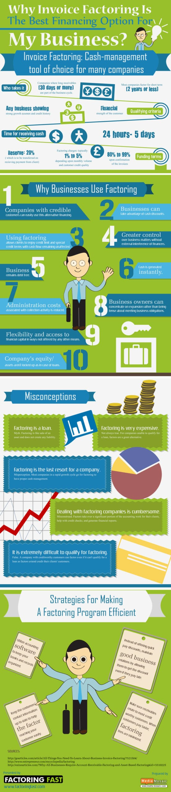Benefits of Factoring Service Infographic