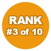 Ranking 3 of 10