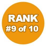 Ranking 9 of 10