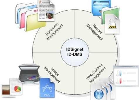 Document-Management-Software-Evaluation