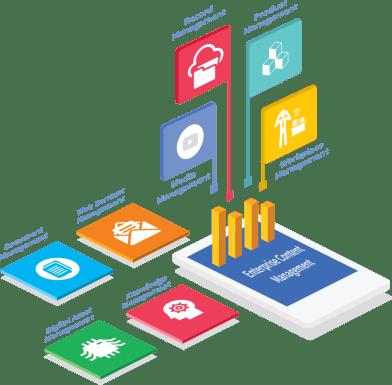 Enterprise Document Management Software