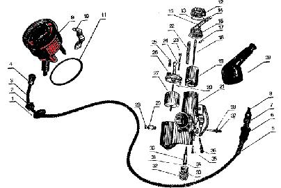 CJ750 speedometer