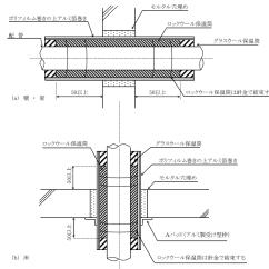Kitchen Sink Drain Pipe Anti Fatigue Mat スリーブ・インサート図の描き方(衛生・空調共通)