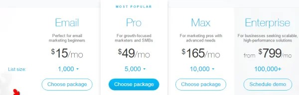 Get_Response_Pricing