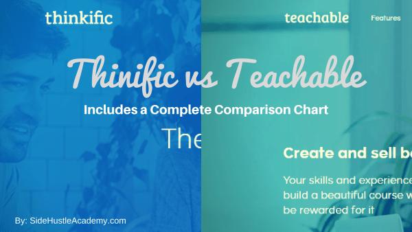 Thinkific vs Teachable – A Complete Comparison Chart