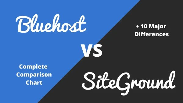 Bluehost Vs Siteground - What's the Best Hosting For 2020? Hosting