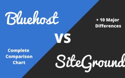 Siteground vs Bluehost – A Complete Comparison Chart + 10 Major Differences