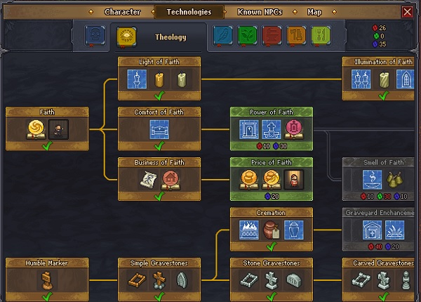 Part of the Theology Skill Tree, one of seven different Skill Trees. Graveyard Keeper, Lazy Bear, tinyBuild, 2018.