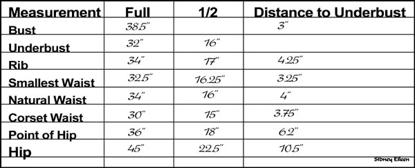 Underbust Corset Measurement Chart - Example - How to Draft an Underbust Corset From Scale, by Sidney Eileen