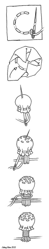 How to Make Fabric Buttons, Fabric Buttons Illustration, by Sidney Eileen