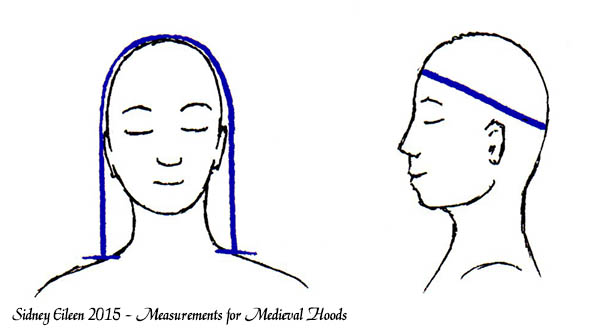 Measurements for a Hood, shoulder to shoulder over the head, and circumference of the head.