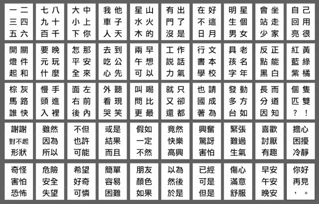台灣教育部公布 240高頻率常用中文字卡