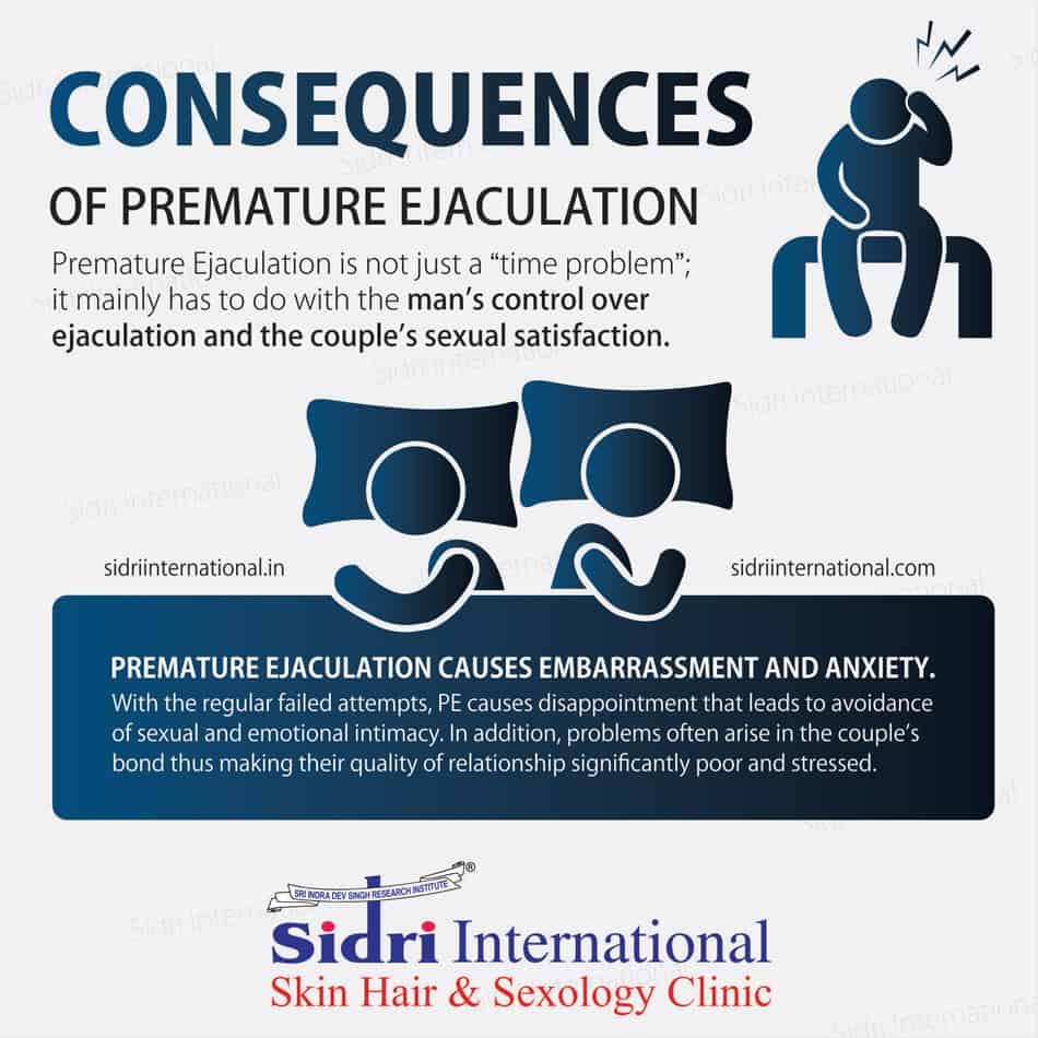 side effects of premature ejaculation