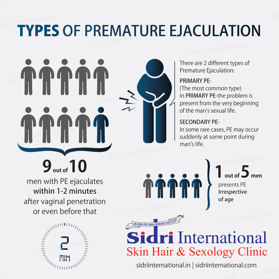 types of premature ejaculation