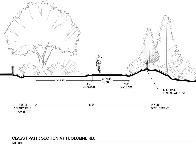 Summerville Trail Siegfried Engineering