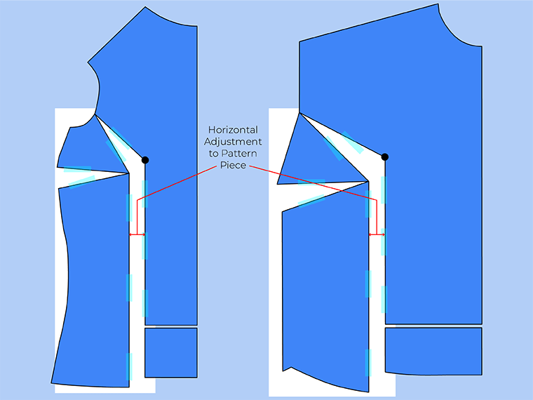 Bust adjustment on T-shirts. The horizontal adjustment to the pattern piece is half the difference between high and full bust circumferences. Make sure cut edges are parallel.