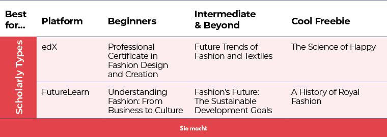 Check out fashion and sewing courses from these MOOCs.